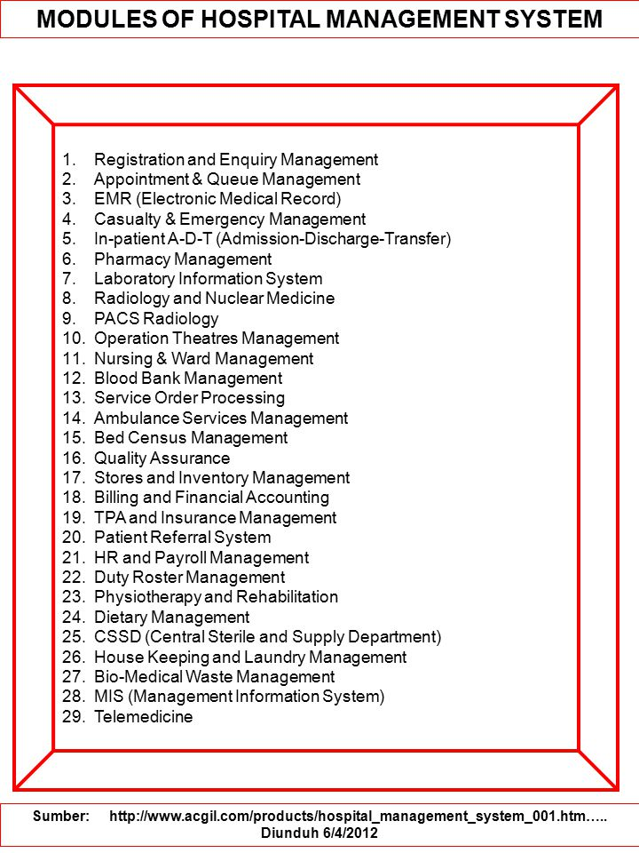 MODULES OF HOSPITAL MANAGEMENT SYSTEM