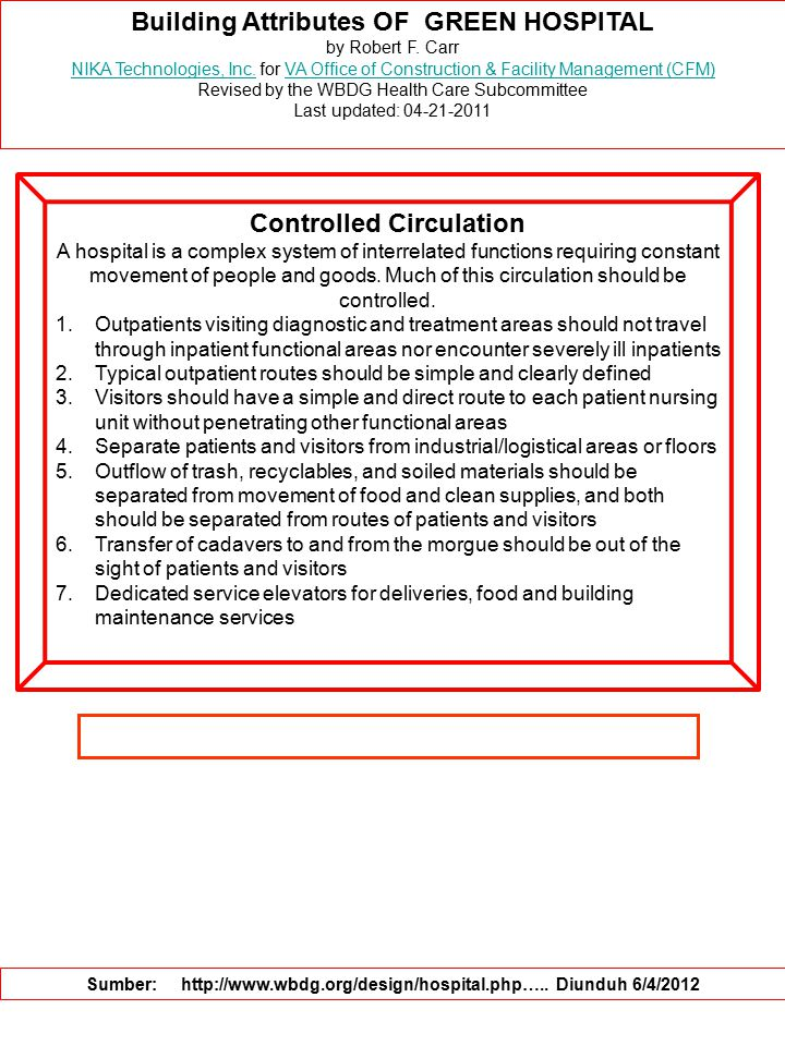 Building Attributes OF GREEN HOSPITAL Controlled Circulation