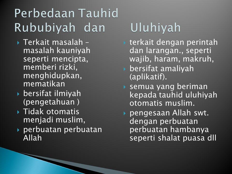 Perbedaan Tauhid Rububiyah dan Uluhiyah