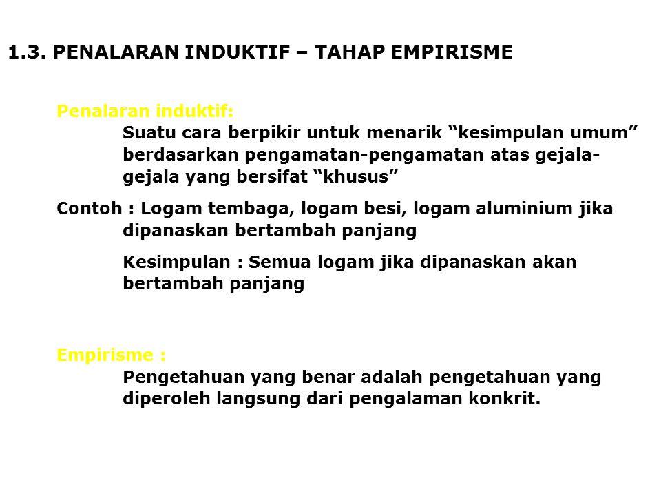 1.3. PENALARAN INDUKTIF – TAHAP EMPIRISME