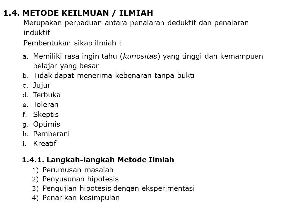 1.4. METODE KEILMUAN / ILMIAH