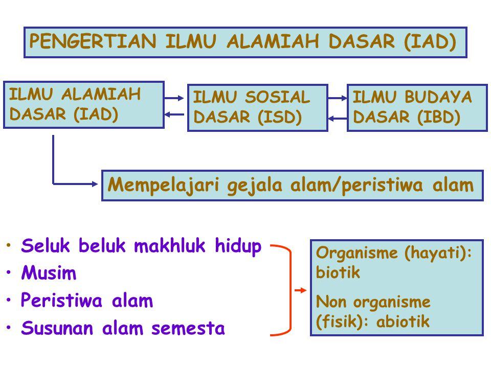 PENGERTIAN ILMU ALAMIAH DASAR (IAD)