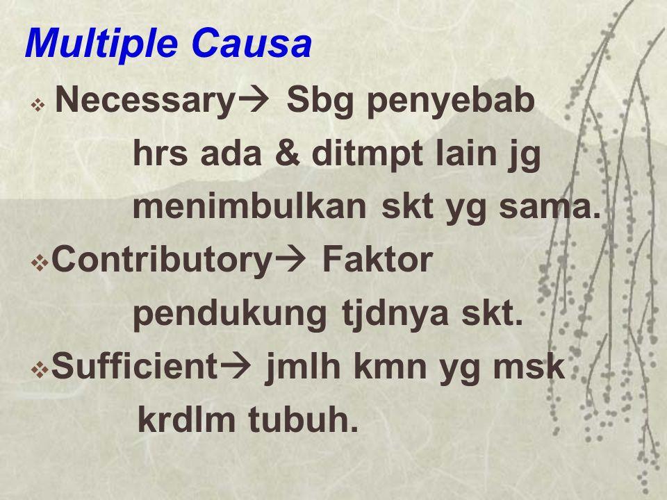 Multiple Causa hrs ada & ditmpt lain jg menimbulkan skt yg sama.