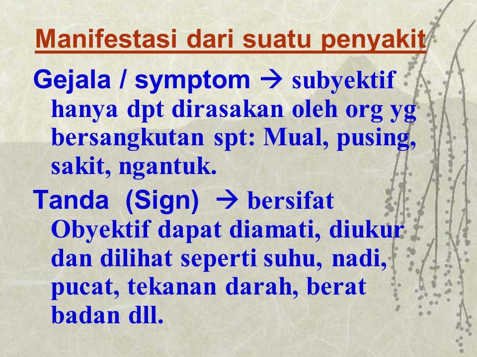 Manifestasi dari suatu penyakit