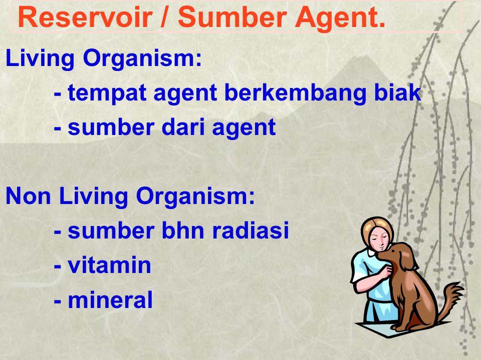 Reservoir / Sumber Agent.