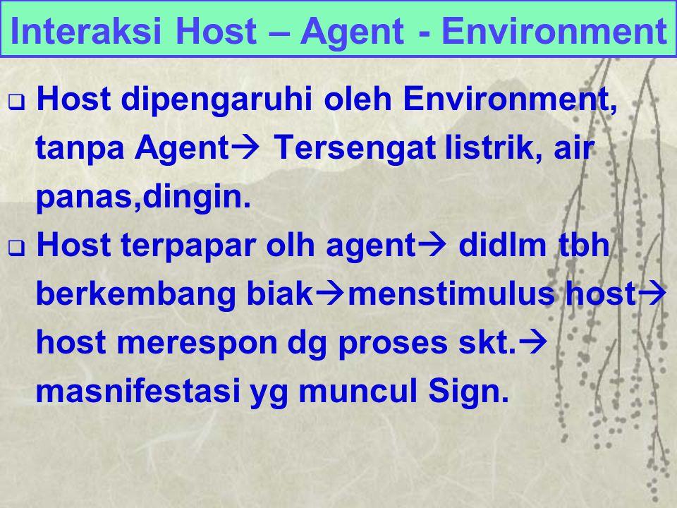 Interaksi Host – Agent - Environment