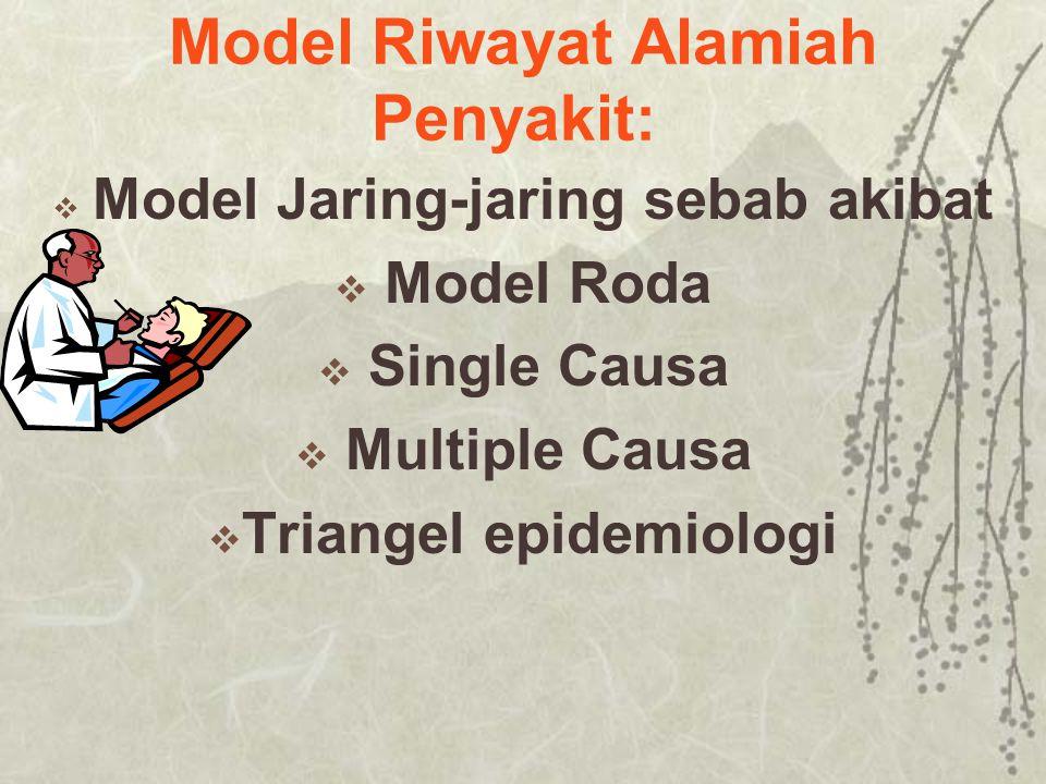 Model Riwayat Alamiah Penyakit: