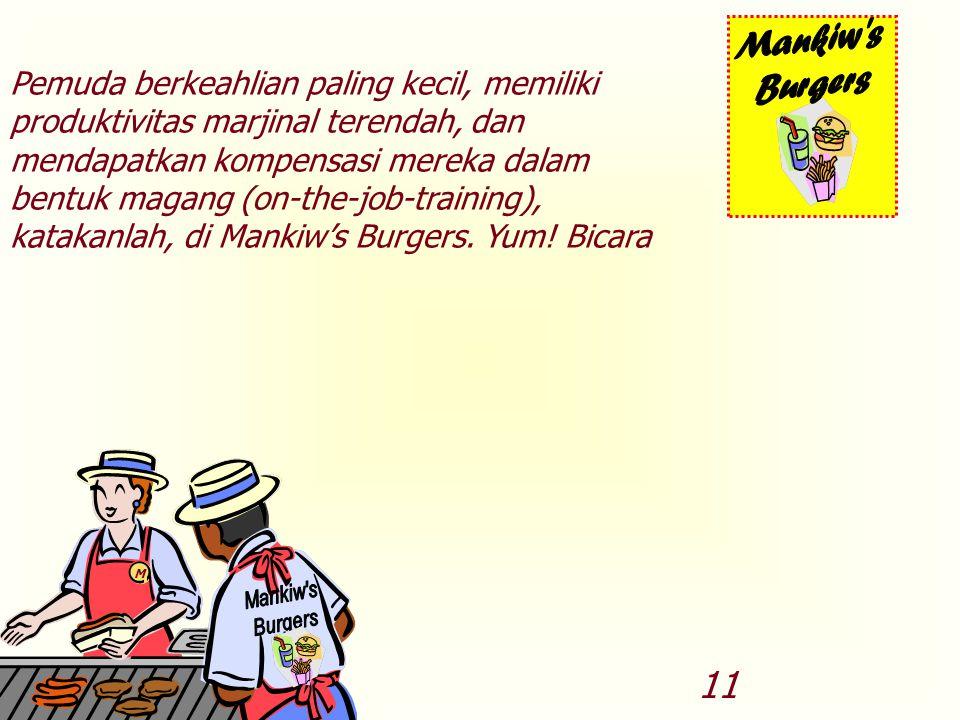 Mankiw s Burgers.