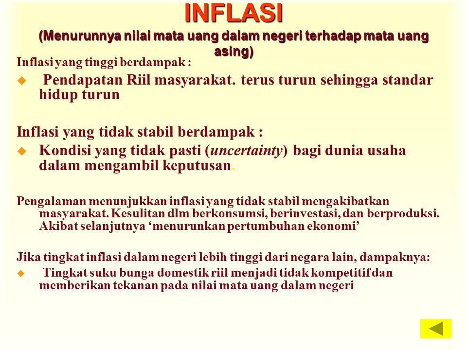 INFLASI (Menurunnya nilai mata uang dalam negeri terhadap mata uang asing)
