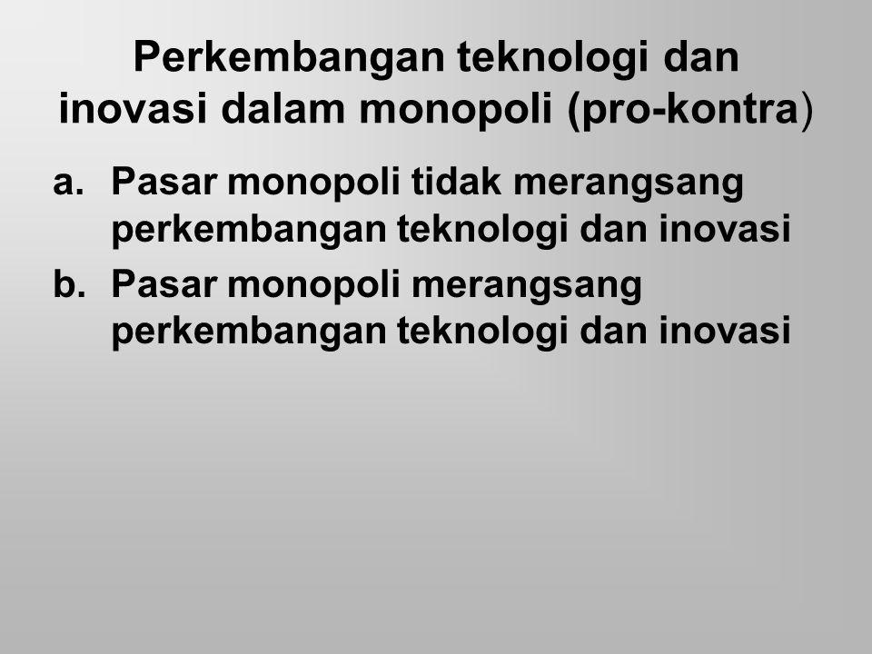 Perkembangan teknologi dan inovasi dalam monopoli (pro-kontra)