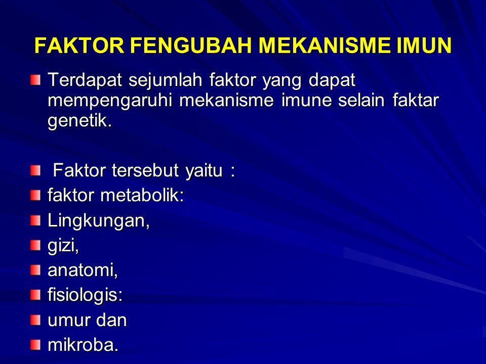 FAKTOR FENGUBAH MEKANISME IMUN