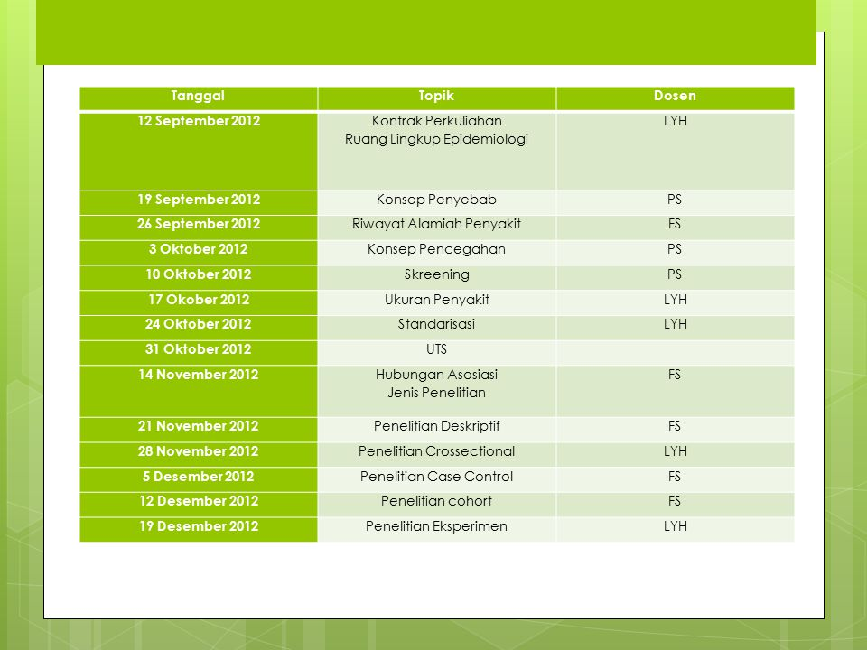 Jadual Perkuliahan Tanggal Topik Dosen 12 September 2012