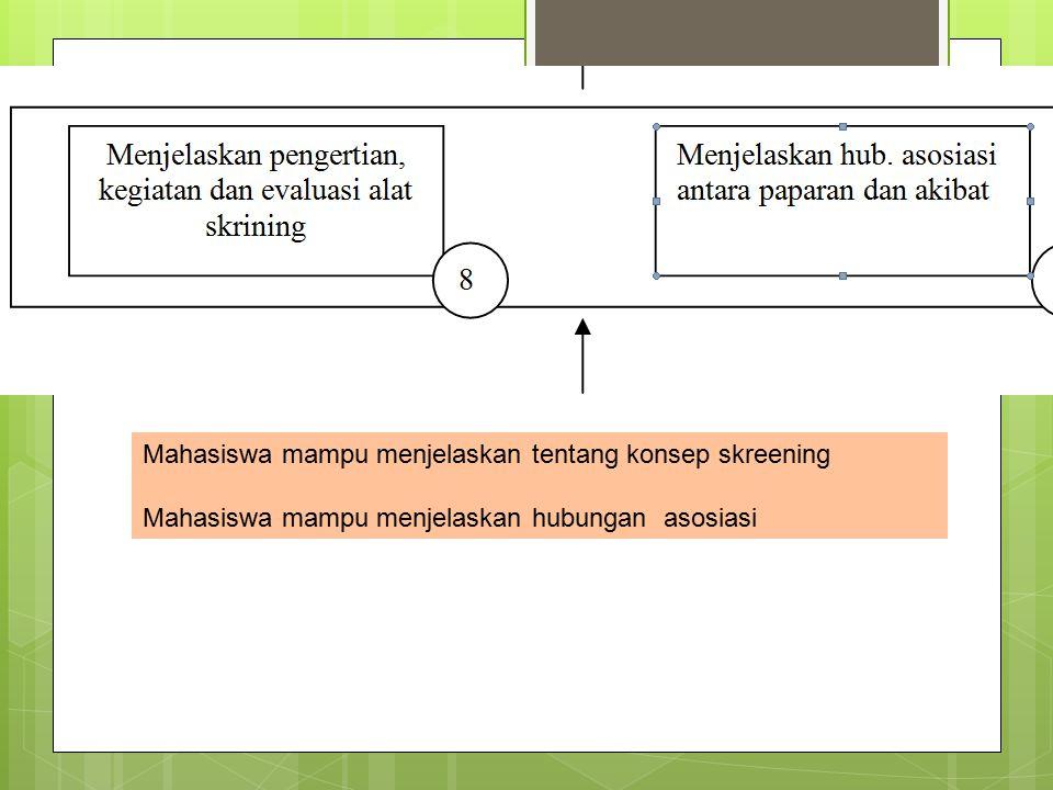Mahasiswa mampu menjelaskan tentang konsep skreening