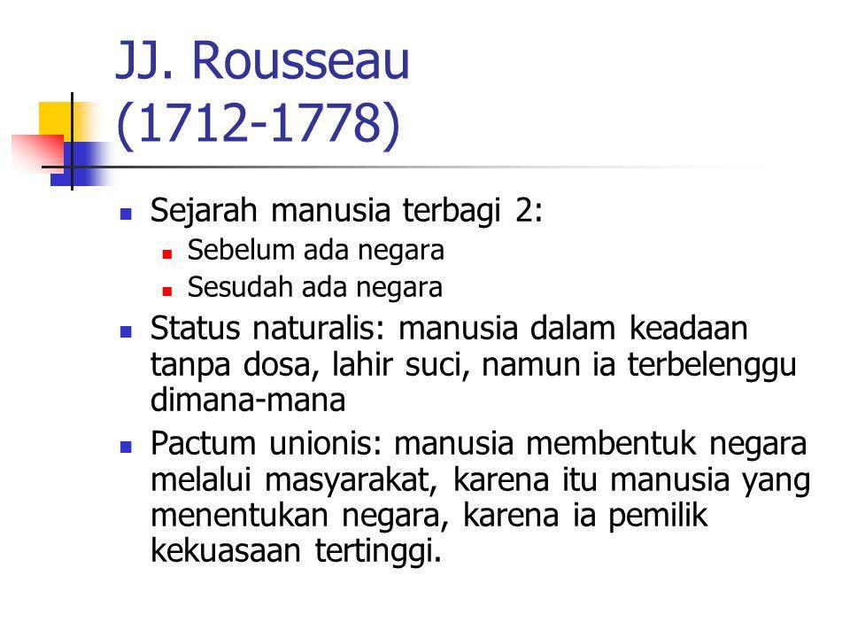 JJ. Rousseau (1712-1778) Sejarah manusia terbagi 2: