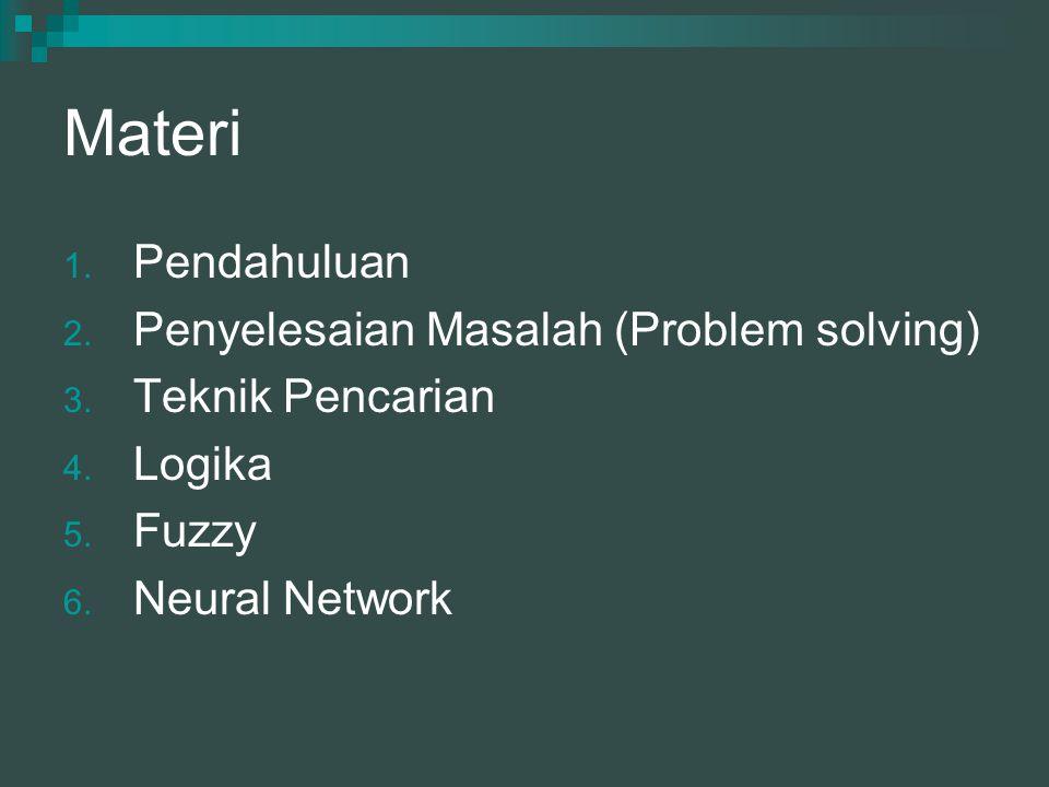 Materi Pendahuluan Penyelesaian Masalah (Problem solving)