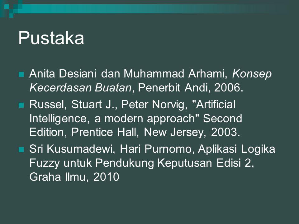 Pustaka Anita Desiani dan Muhammad Arhami, Konsep Kecerdasan Buatan, Penerbit Andi, 2006.