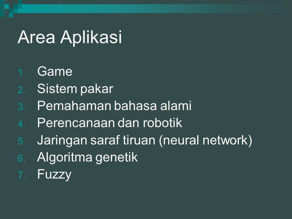 Area Aplikasi Game Sistem pakar Pemahaman bahasa alami