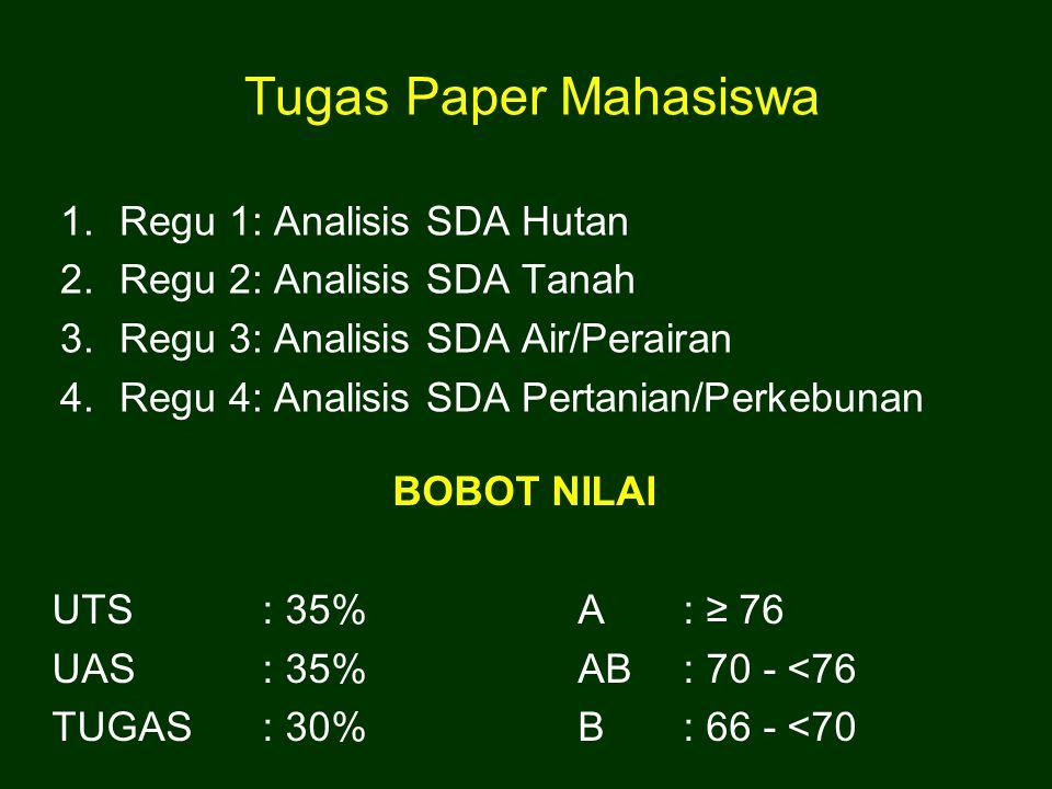 Tugas Paper Mahasiswa Regu 1: Analisis SDA Hutan