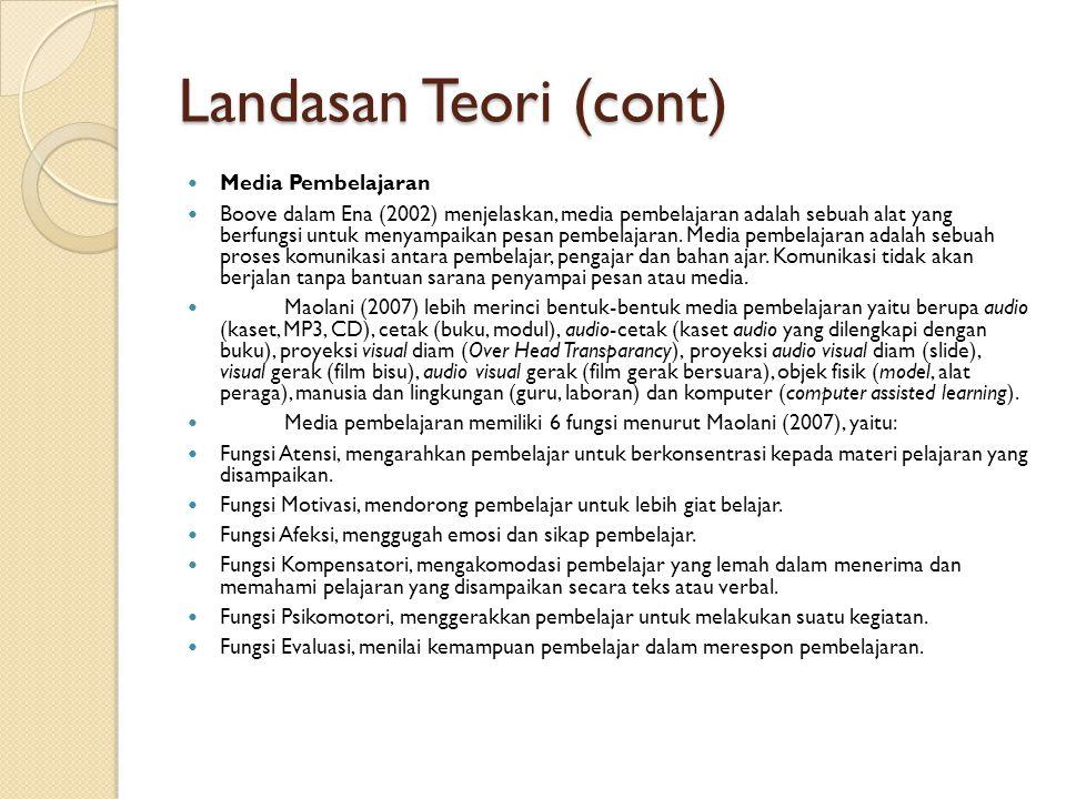 Landasan Teori (cont) Media Pembelajaran