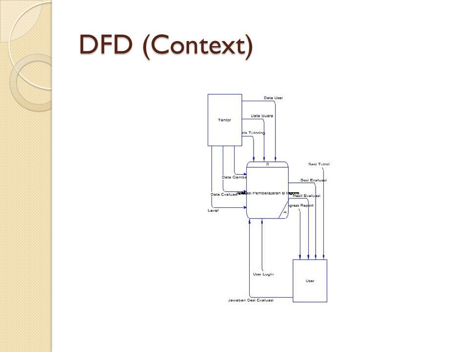 DFD (Context)