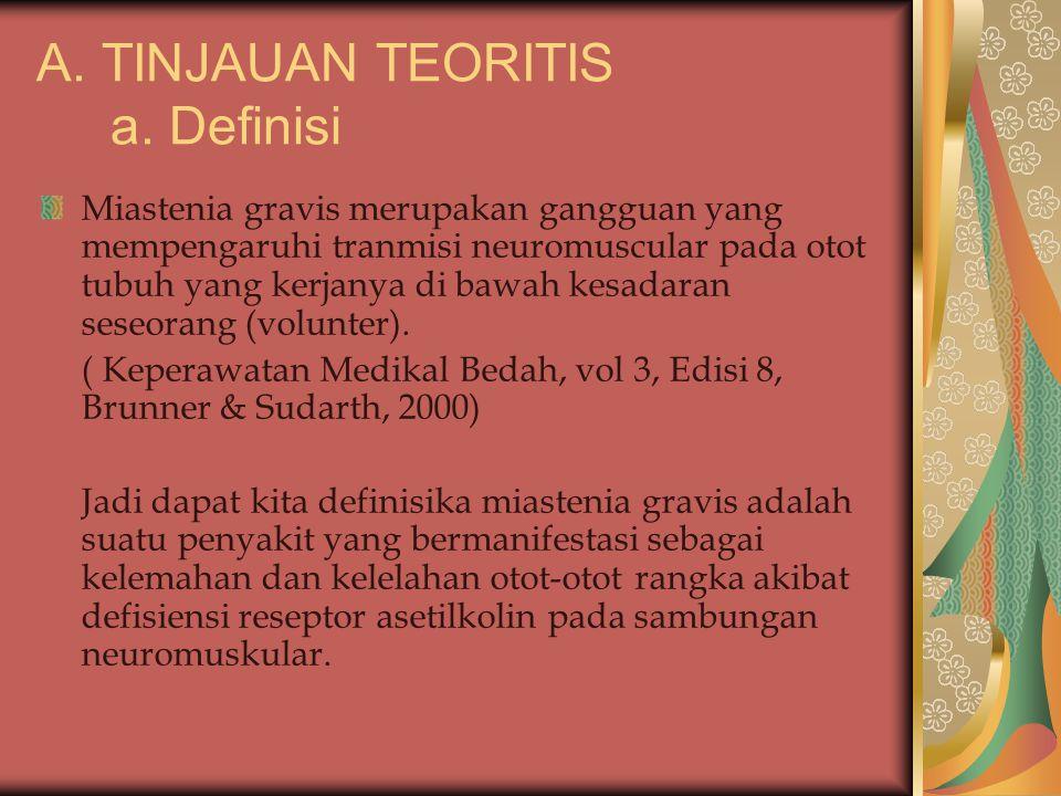 A. TINJAUAN TEORITIS a. Definisi