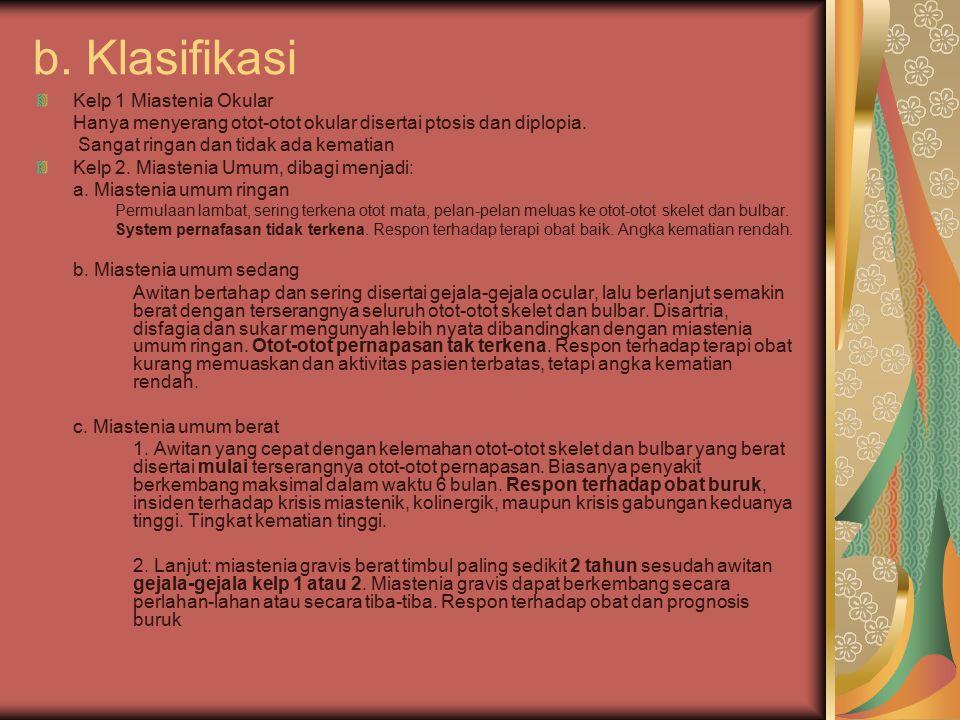 b. Klasifikasi Kelp 1 Miastenia Okular