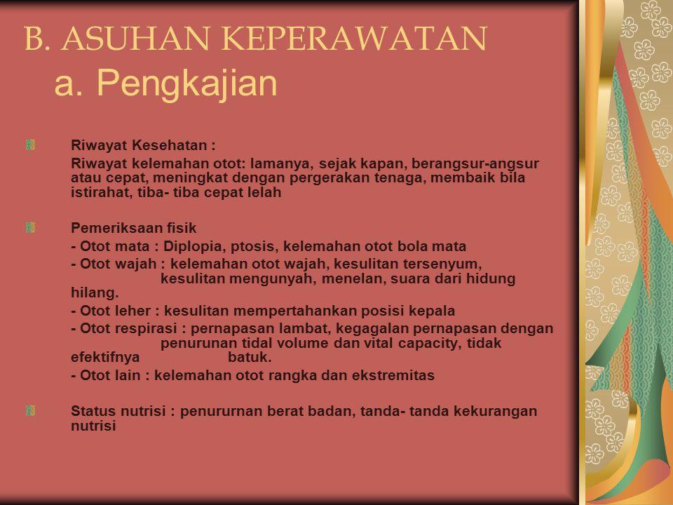 B. ASUHAN KEPERAWATAN a. Pengkajian