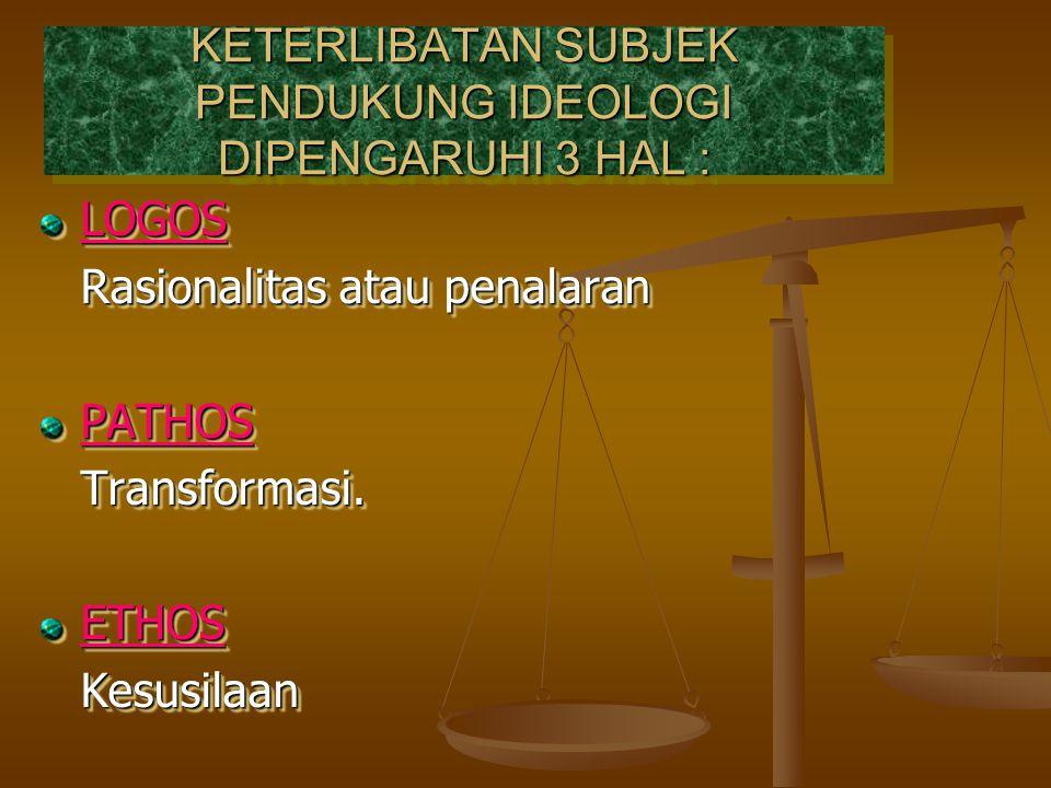 KETERLIBATAN SUBJEK PENDUKUNG IDEOLOGI DIPENGARUHI 3 HAL :
