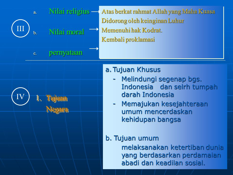 Nilai religius Nilai moral III pernyataan IV Tujuan Negara
