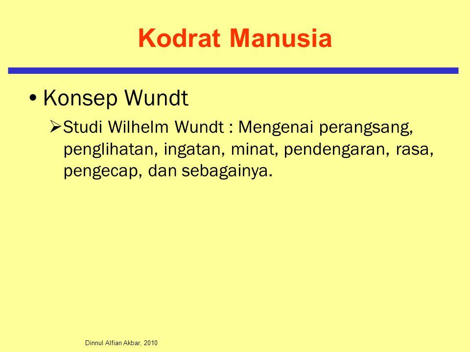 Kodrat Manusia Konsep Wundt