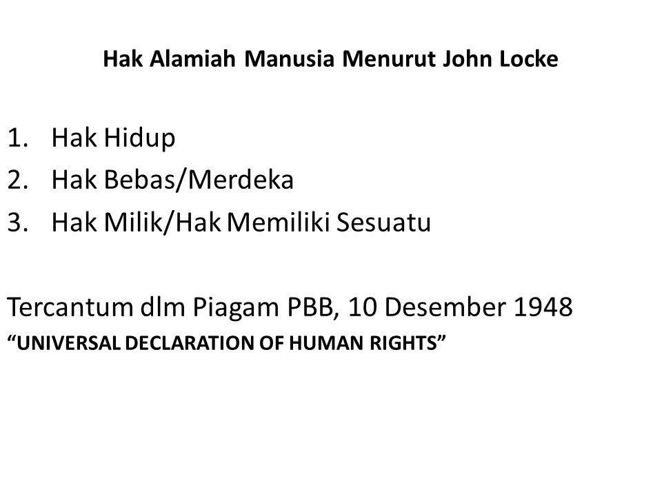 Hak Alamiah Manusia Menurut John Locke