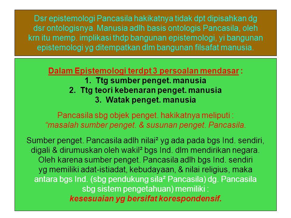 Dsr epistemologi Pancasila hakikatnya tidak dpt dipisahkan dg
