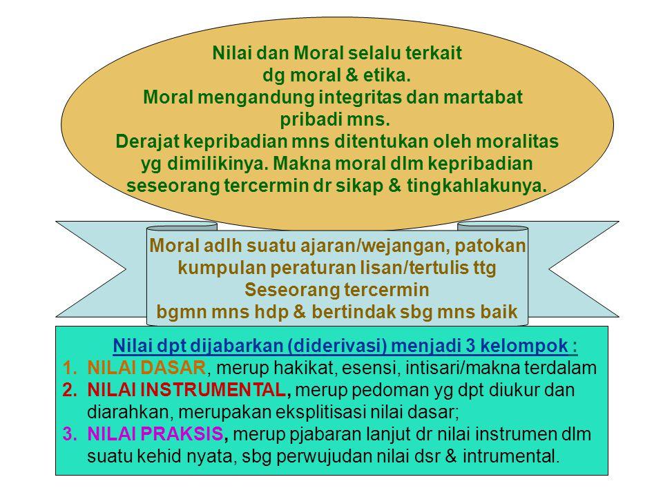 Nilai dan Moral selalu terkait dg moral & etika.