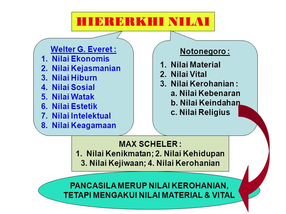 HIERERKHI NILAI Welter G. Everet : Notonegoro : Nilai Ekonomis