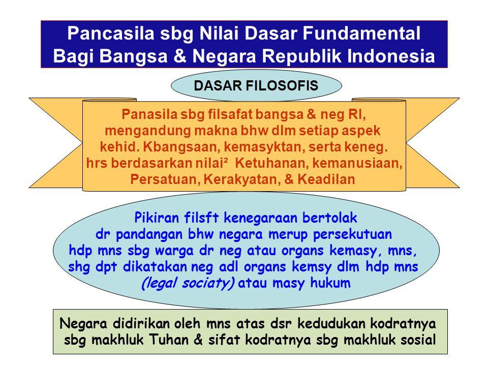 Pancasila sbg Nilai Dasar Fundamental Bagi Bangsa & Negara Republik Indonesia