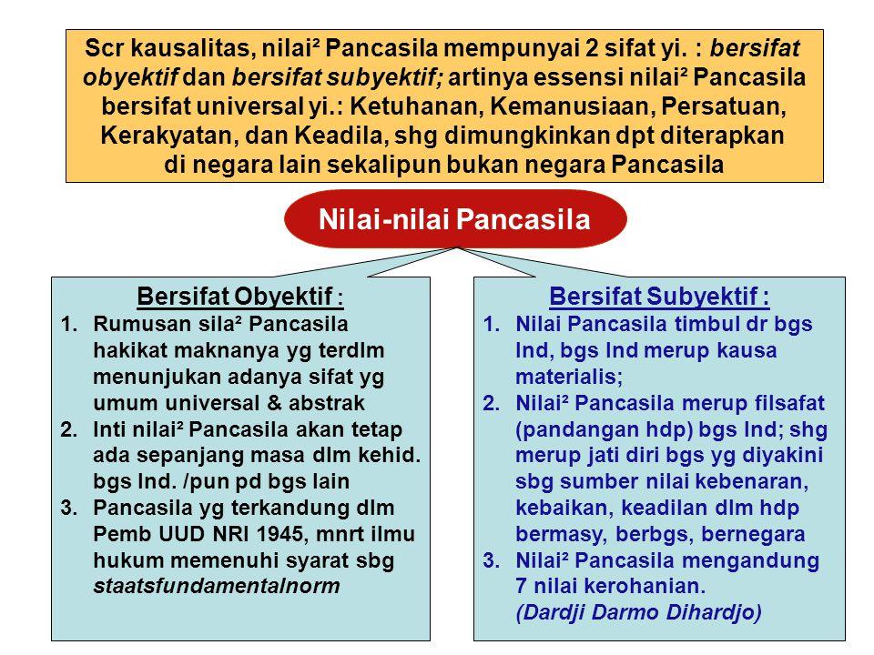 Nilai-nilai Pancasila