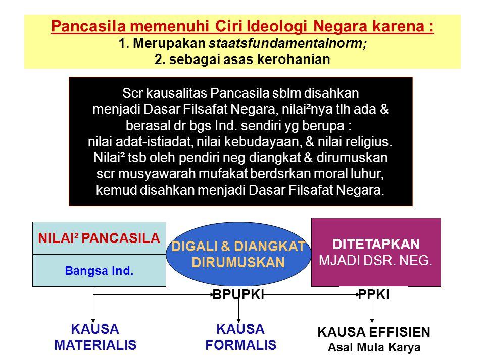 Pancasila memenuhi Ciri Ideologi Negara karena : 1