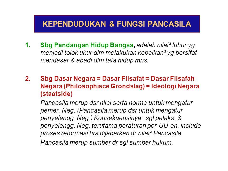 KEPENDUDUKAN & FUNGSI PANCASILA