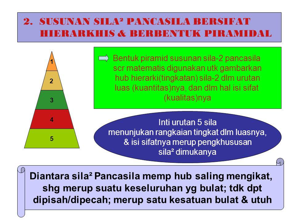 2. SUSUNAN SILA² PANCASILA BERSIFAT HIERARKHIS & BERBENTUK PIRAMIDAL