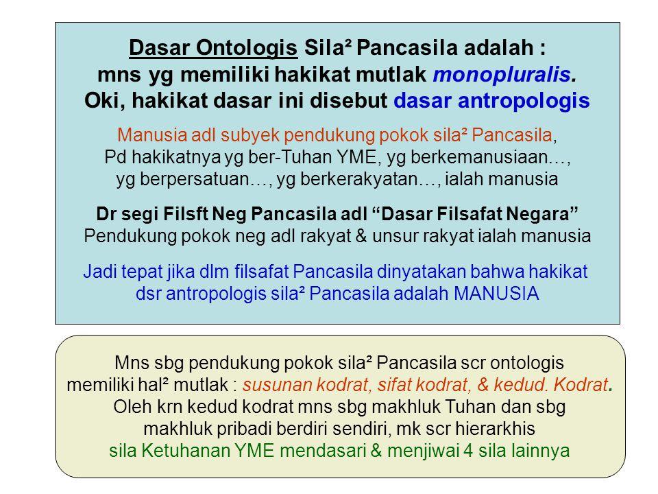 Dasar Ontologis Sila² Pancasila adalah :