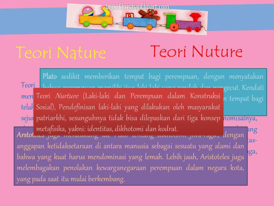 Teori Nuture Teori Nature