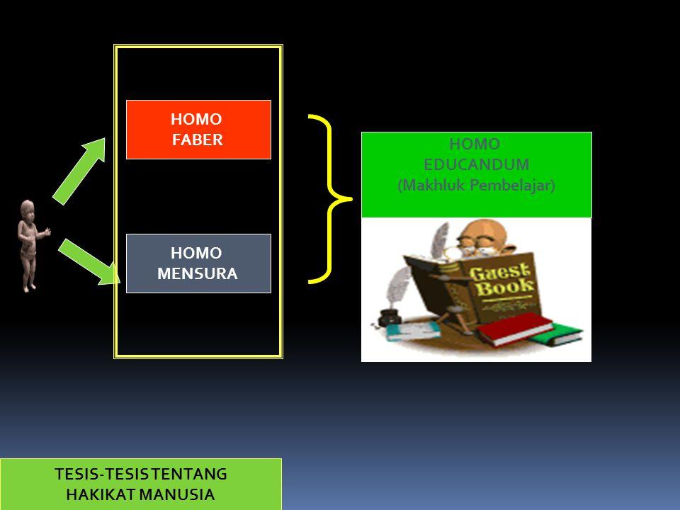 HOMO FABER HOMO EDUCANDUM (Makhluk Pembelajar) HOMO MENSURA TESIS-TESIS TENTANG HAKIKAT MANUSIA