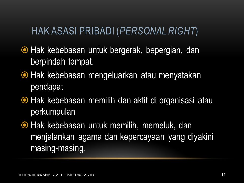 Hak Asasi Pribadi (Personal Right)