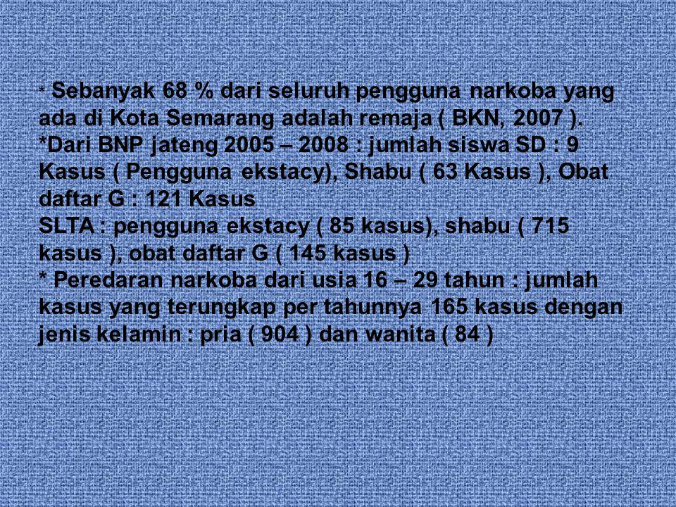 * Sebanyak 68 % dari seluruh pengguna narkoba yang ada di Kota Semarang adalah remaja ( BKN, 2007 ).
