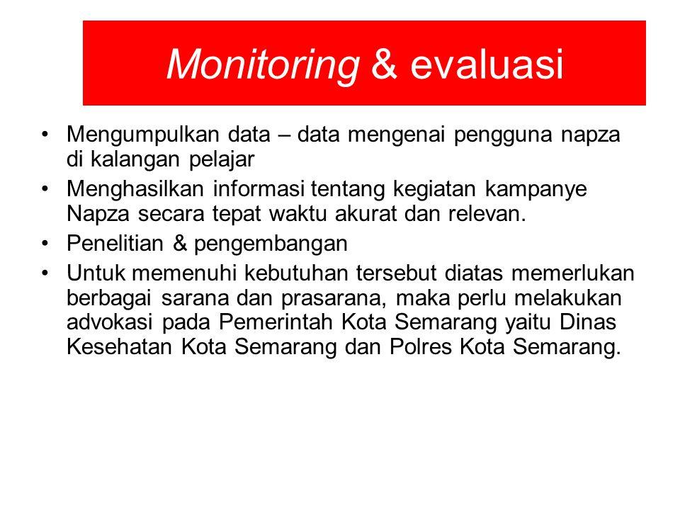 Monitoring & evaluasi Mengumpulkan data – data mengenai pengguna napza di kalangan pelajar.