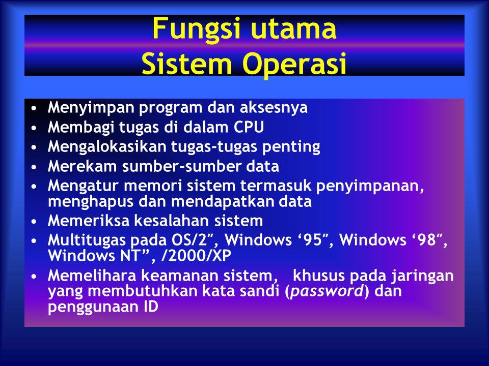 Fungsi utama Sistem Operasi