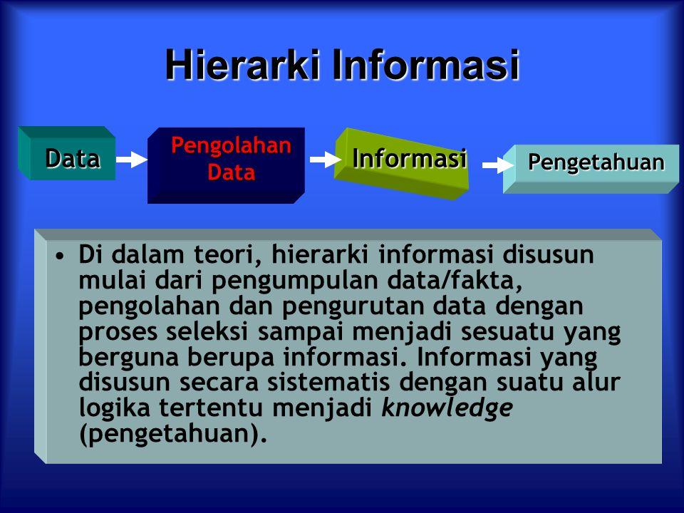 Hierarki Informasi Data Informasi