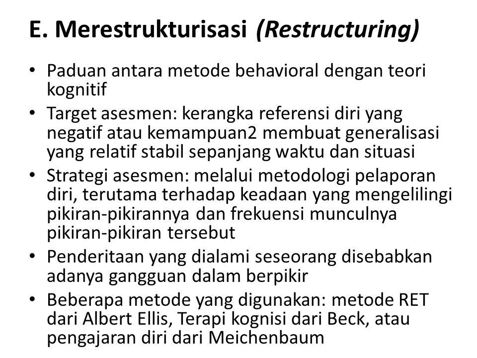 E. Merestrukturisasi (Restructuring)