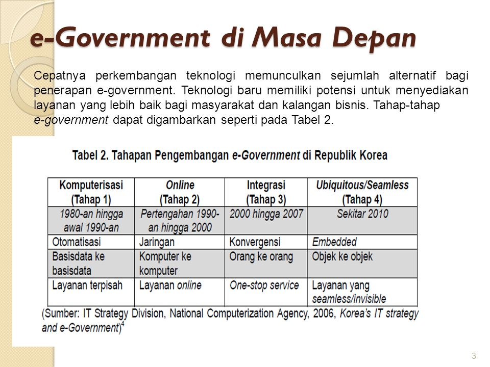 e-Government di Masa Depan