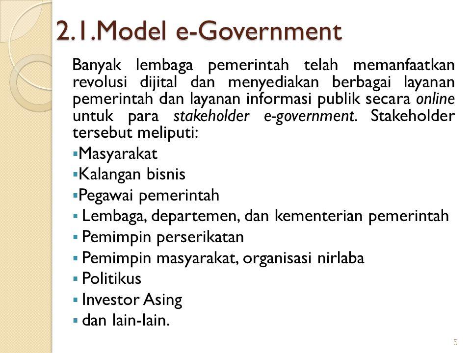2.1.Model e-Government